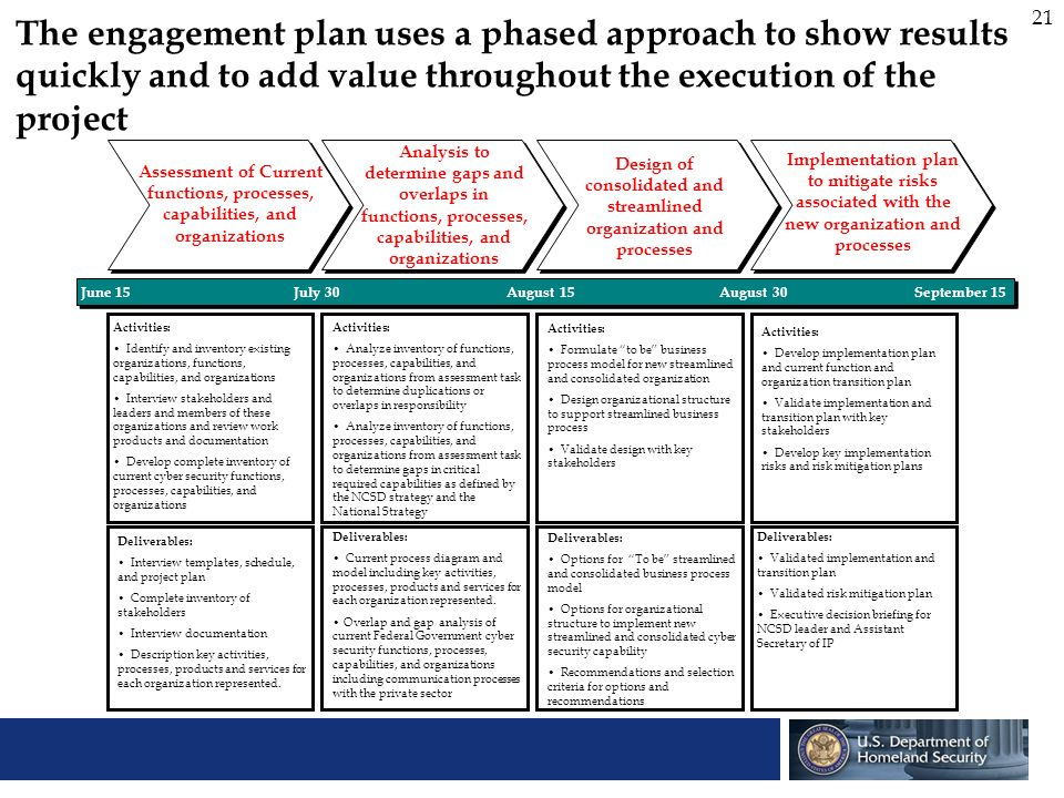 21 June 15July 30August 15August 30 September 15 The engagement plan uses a phased approach to show results quickly and to add value throughout the ex