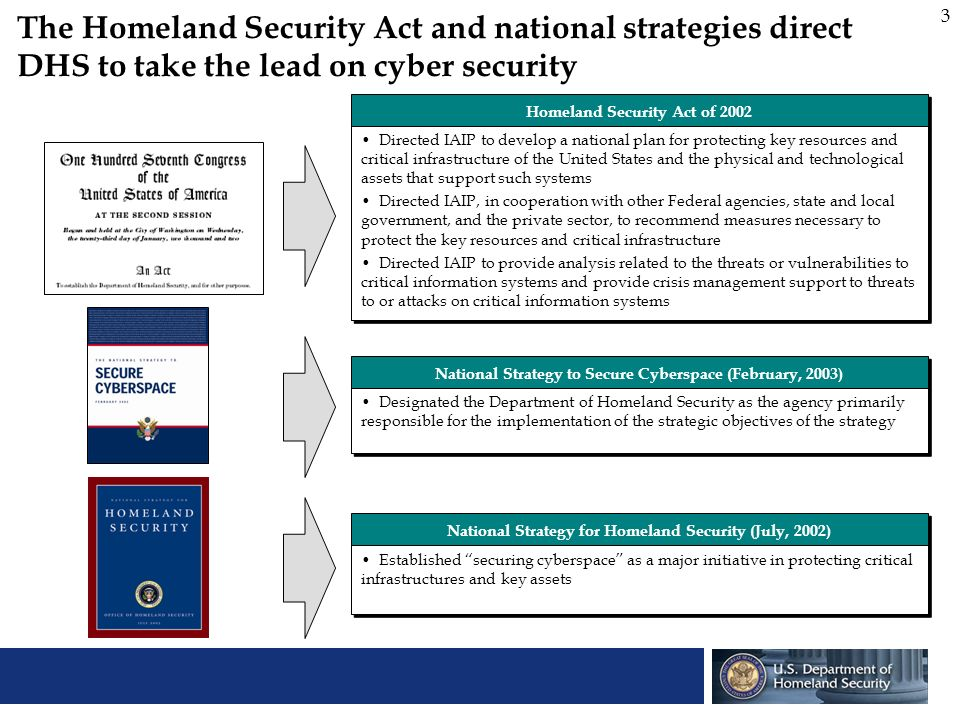 14 The strategy of DHS, as defined by the Nation Strategy for Homeland Security, consists of three key objectives Three Key Objectives of the National Strategy for Homeland Security Key Objective I Prevent terrorist attacks within the United States Key Objective II Reduce Americas vulnerability to terrorism Key Objective III Minimize the damage and recover from attacks that do occur