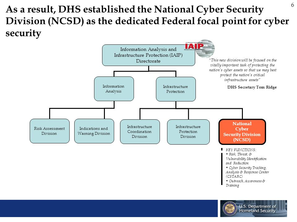 7 Current NCSD operations are organized into three functional areas Risk, Threat, Vulnerability Identification & Reduction Outreach, Awareness, & Training The mission of the NCSD is to implement the National Strategy to secure cyberspace and to provide a centralized coordination point for the collection and dissemination of protective measures to reduce vulnerabilities and risks to the cyber infrastructure National Cyber Security Division (NCSD) is the National focal point for addressing cyber security issues in the United States Partnerships with public and private stakeholders are critical to achievement of the NCSD mission NCSD responsibilities include: Identifying, analyzing and reducing threats and vulnerabilities Disseminating threat warning information Coordinating incident response Providing technical assistance in continuity of operations and recovery planning The mission of the NCSD is to implement the National Strategy to secure cyberspace and to provide a centralized coordination point for the collection and dissemination of protective measures to reduce vulnerabilities and risks to the cyber infrastructure National Cyber Security Division (NCSD) is the National focal point for addressing cyber security issues in the United States Partnerships with public and private stakeholders are critical to achievement of the NCSD mission NCSD responsibilities include: Identifying, analyzing and reducing threats and vulnerabilities Disseminating threat warning information Coordinating incident response Providing technical assistance in continuity of operations and recovery planning Elements of the NCSD Mission Cyber Security Tracking, Analysis, & Response Center (CSTARC) Key NCSD Functional Areas