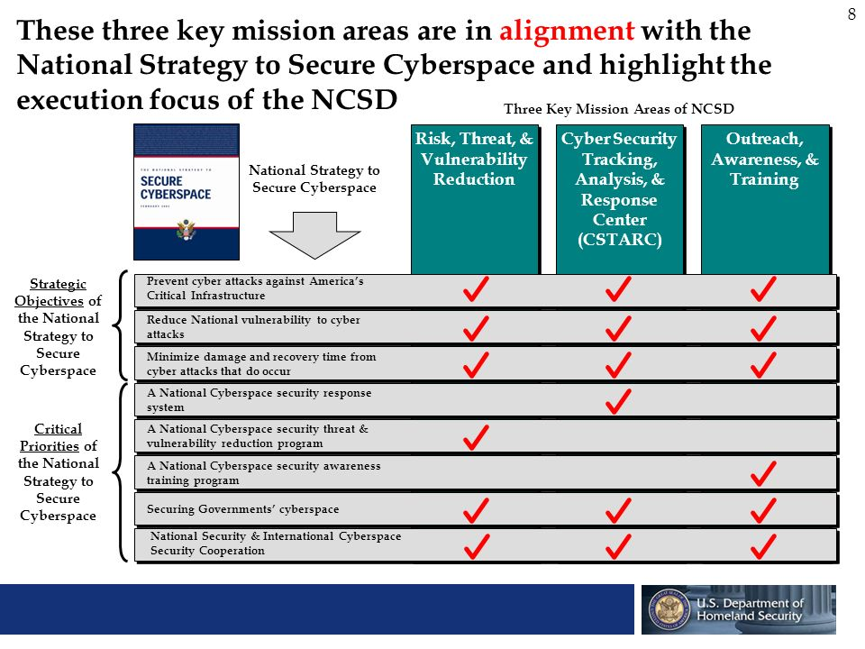 9 The NCSD is leveraging relationships with and capabilities of public and private sector partners to support current operations PartnershipsFunctional Area Description Organizations with functions that are now resident in NCSD –NIPC –FedCIRC* –NCS –CIAO Government entity partners –Law enforcement –Federal, State and Local government organizations –NASCIO –HSA –ISIP Private sector partners –Software vendors –Hardware vendors –Security vendors –Key industry associations and groups –IT outsourcers Risk, Threat, Vulnerability Identification & Reduction –Leverage, design, and lead implementation of methodologies and best practices with our partners to assess risks and threats, and to reduce vulnerabilities to attacks Cyber Security Tracking, Analysis & Response Center –Implement CSTARC by consolidating government organizations and leveraging our National and international leadership and expertise across the public sector, the private sector, and academia Outreach, Awareness & Training –Design and lead implementation of training and awareness efforts and campaigns that use a multi-level approach to education industry, government, and the public on the importance of their roles in National cyber security