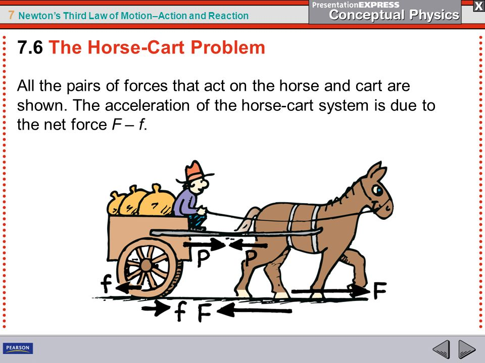 7 Newtons Third Law of Motion–Action and Reaction All the pairs of forces that act on the horse and cart are shown. The acceleration of the horse-cart