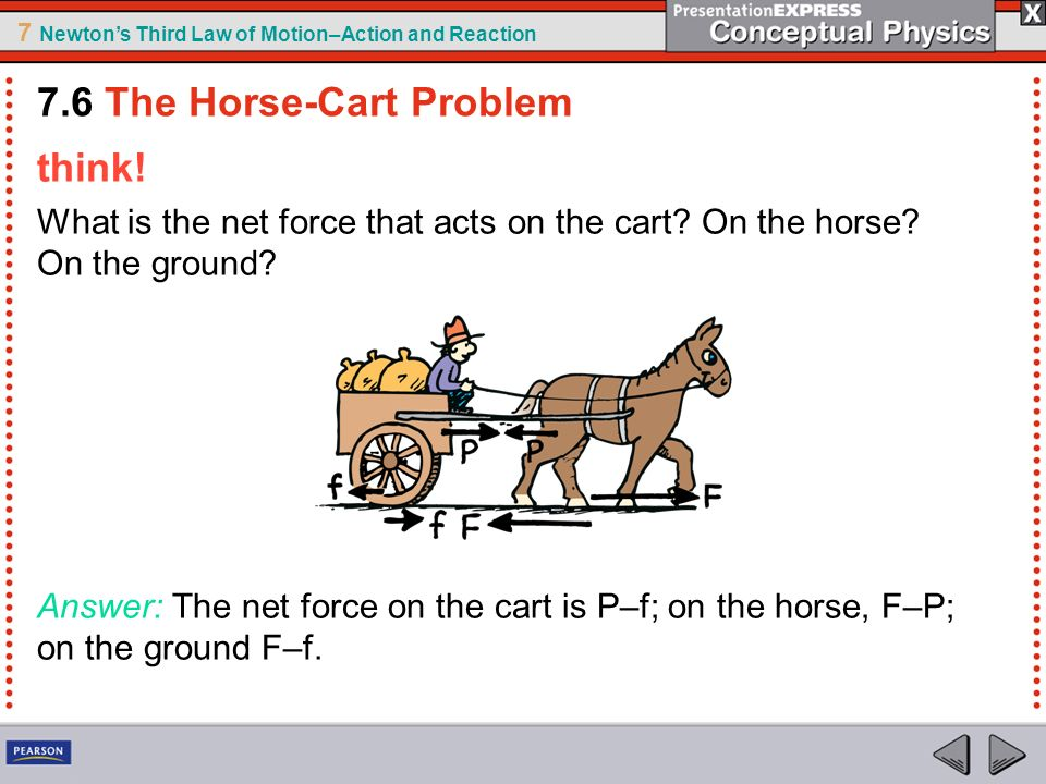7 Newtons Third Law of Motion–Action and Reaction think! What is the net force that acts on the cart? On the horse? On the ground? Answer: The net for