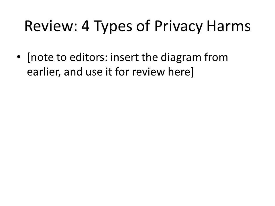 Review: 4 Types of Privacy Harms [note to editors: insert the diagram from earlier, and use it for review here]