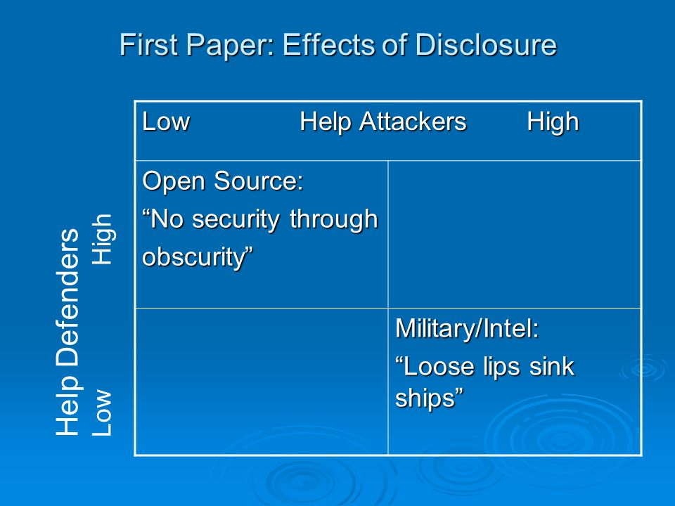 First Paper: Effects of Disclosure Low Help Attackers High Open Source: No security through obscurity Military/Intel: Loose lips sink ships Help Defenders Low High