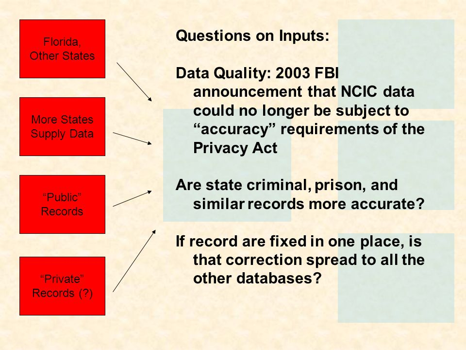 Florida, Other States More States Supply Data Public Records Private Records (?) Questions on Inputs: Data Quality: 2003 FBI announcement that NCIC data could no longer be subject to accuracy requirements of the Privacy Act Are state criminal, prison, and similar records more accurate.