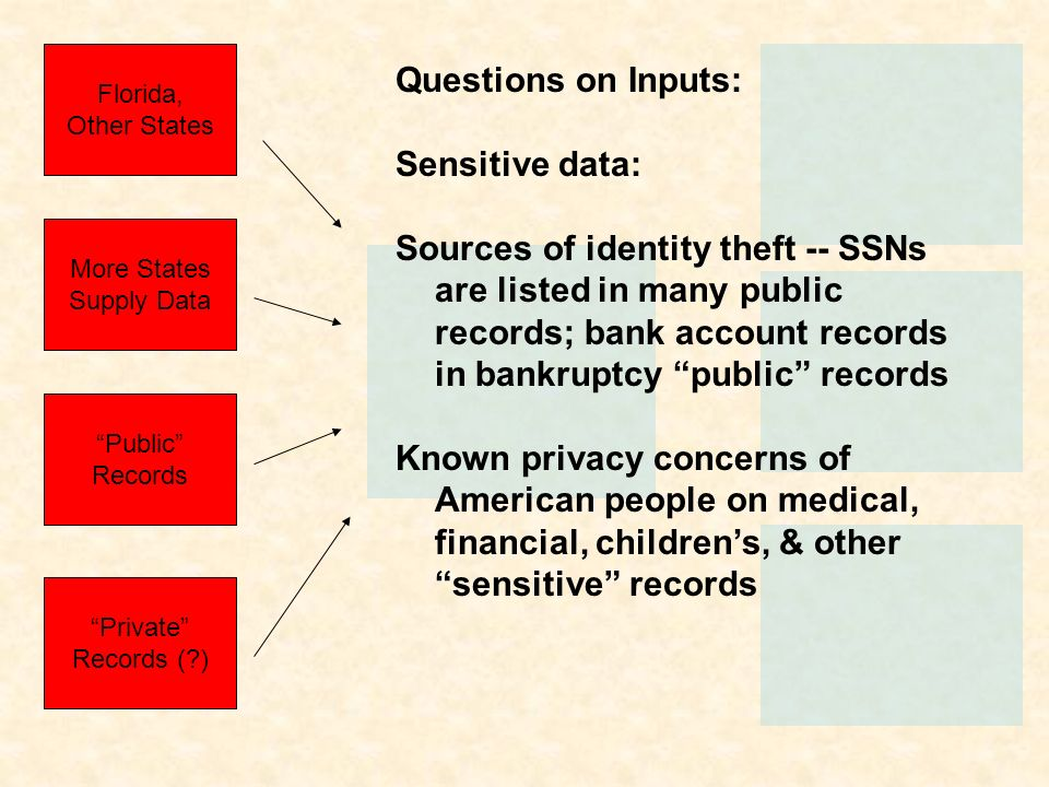 Florida, Other States More States Supply Data Public Records Private Records (?) Questions on Inputs: Sensitive data: Sources of identity theft -- SSN