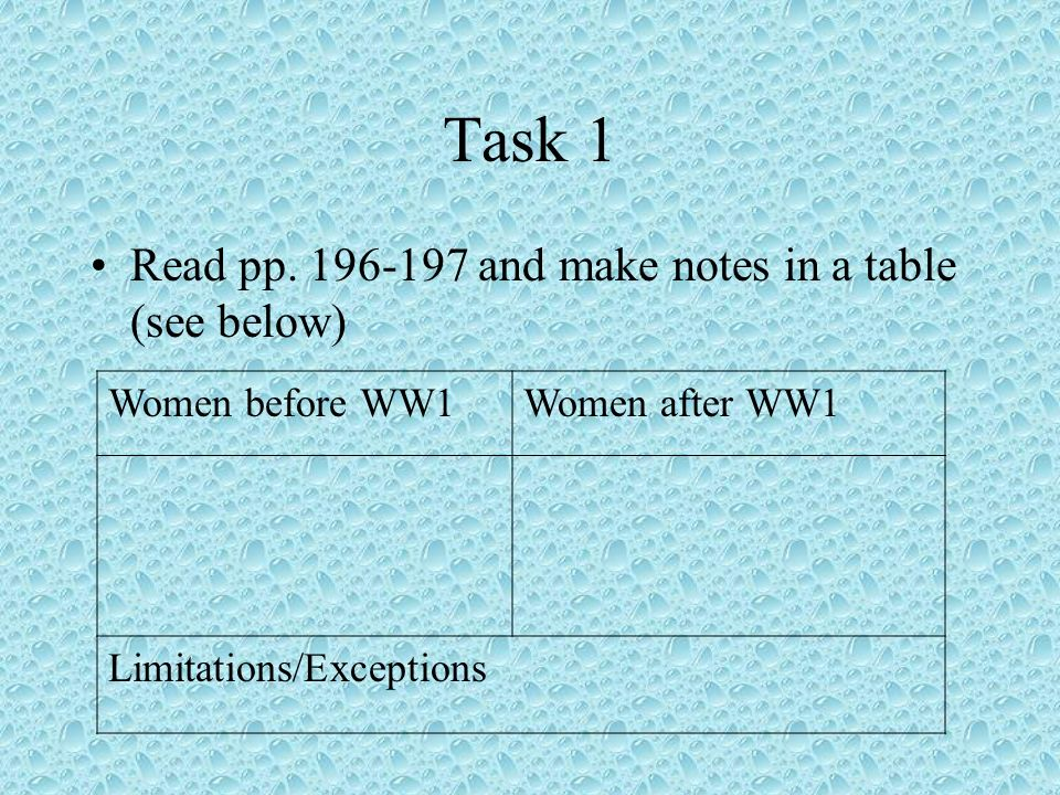 Task 1 Read pp. 196-197 and make notes in a table (see below) Women before WW1Women after WW1 Limitations/Exceptions