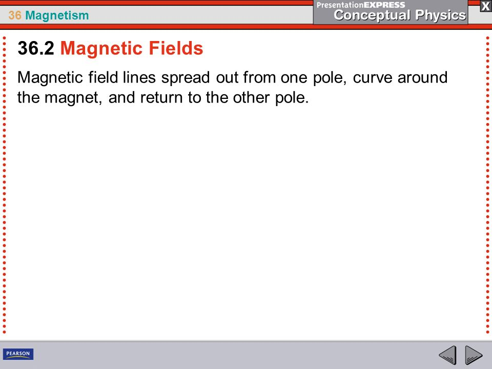 36 Magnetism Magnetic field lines spread out from one pole, curve around the magnet, and return to the other pole.
