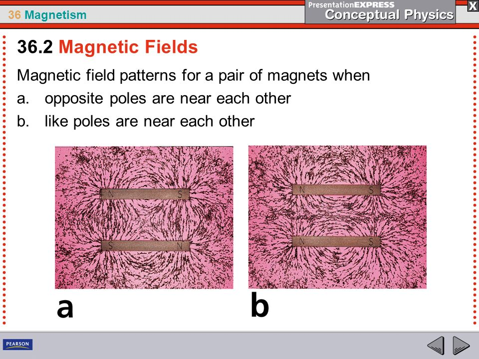 36 Magnetism Magnetic field patterns for a pair of magnets when a.opposite poles are near each other b.like poles are near each other 36.2 Magnetic Fields