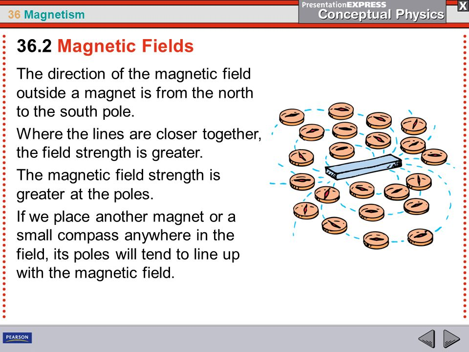 36 Magnetism The direction of the magnetic field outside a magnet is from the north to the south pole. Where the lines are closer together, the field