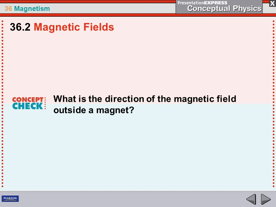 36 Magnetism What is the direction of the magnetic field outside a magnet? 36.2 Magnetic Fields