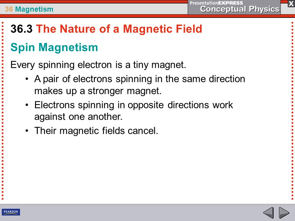 36 Magnetism Spin Magnetism Every spinning electron is a tiny magnet. A pair of electrons spinning in the same direction makes up a stronger magnet. E