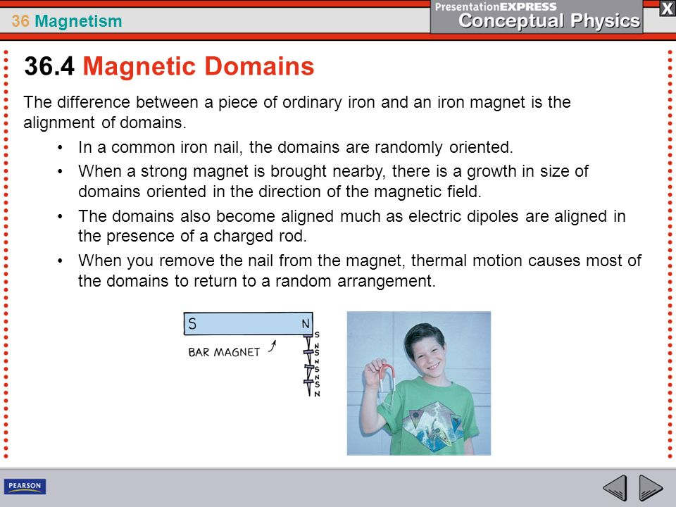 36 Magnetism The difference between a piece of ordinary iron and an iron magnet is the alignment of domains. In a common iron nail, the domains are ra
