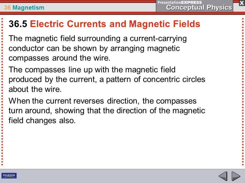36 Magnetism The magnetic field surrounding a current-carrying conductor can be shown by arranging magnetic compasses around the wire. The compasses l
