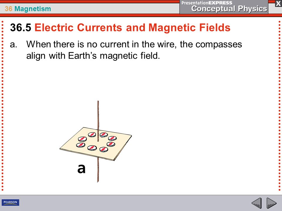 36 Magnetism a.When there is no current in the wire, the compasses align with Earths magnetic field. 36.5 Electric Currents and Magnetic Fields