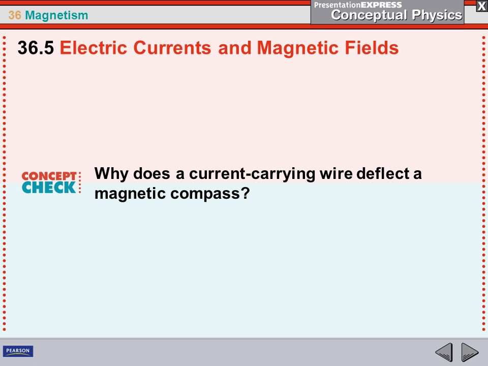 36 Magnetism Why does a current-carrying wire deflect a magnetic compass? 36.5 Electric Currents and Magnetic Fields