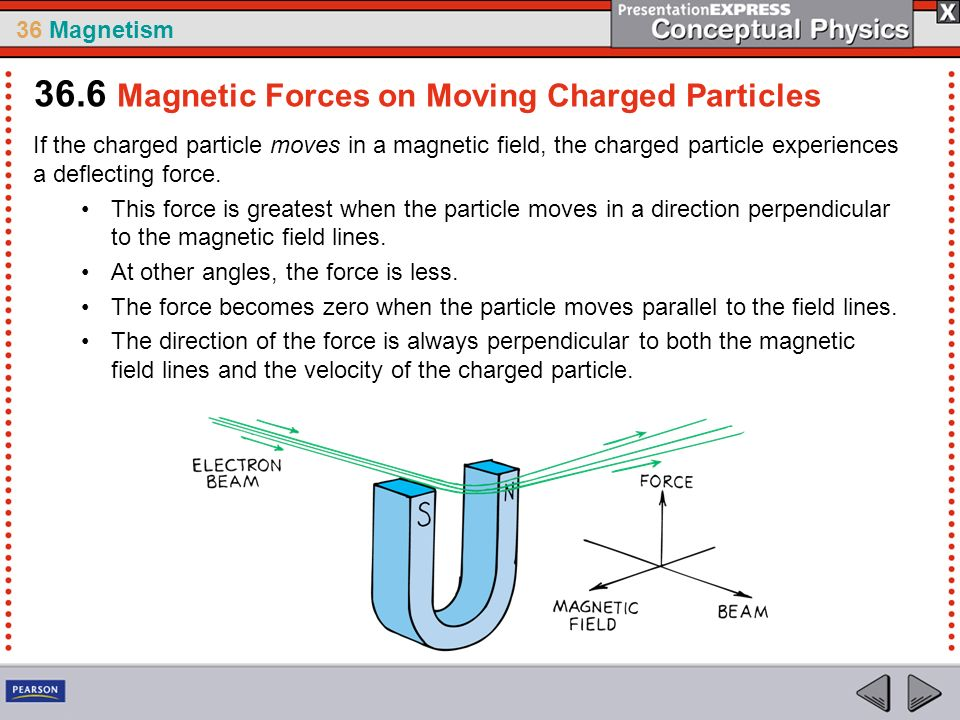 36 Magnetism If the charged particle moves in a magnetic field, the charged particle experiences a deflecting force. This force is greatest when the p