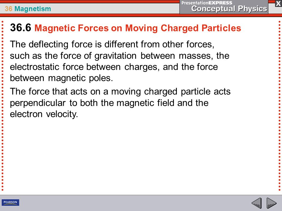 36 Magnetism The deflecting force is different from other forces, such as the force of gravitation between masses, the electrostatic force between charges, and the force between magnetic poles.