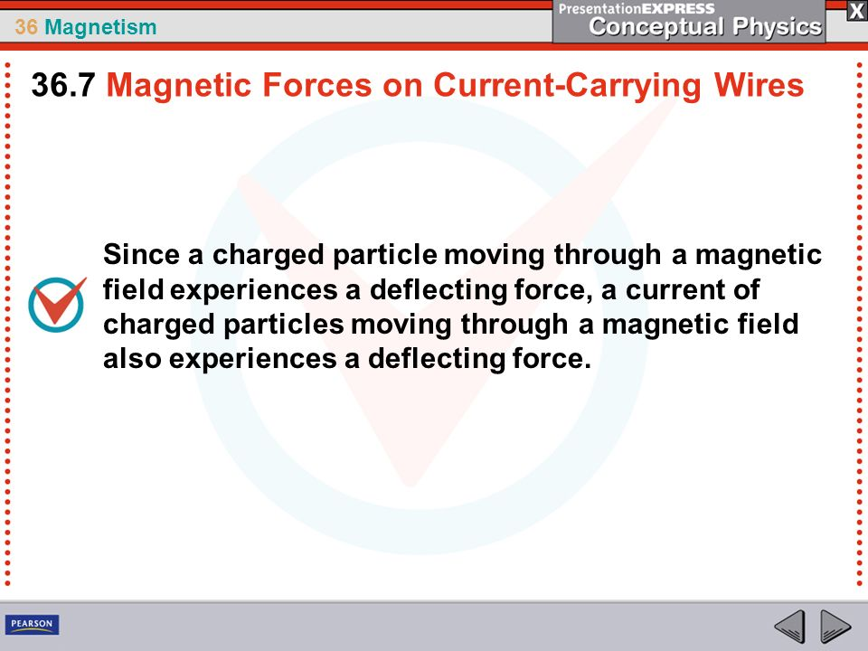 36 Magnetism Since a charged particle moving through a magnetic field experiences a deflecting force, a current of charged particles moving through a magnetic field also experiences a deflecting force.