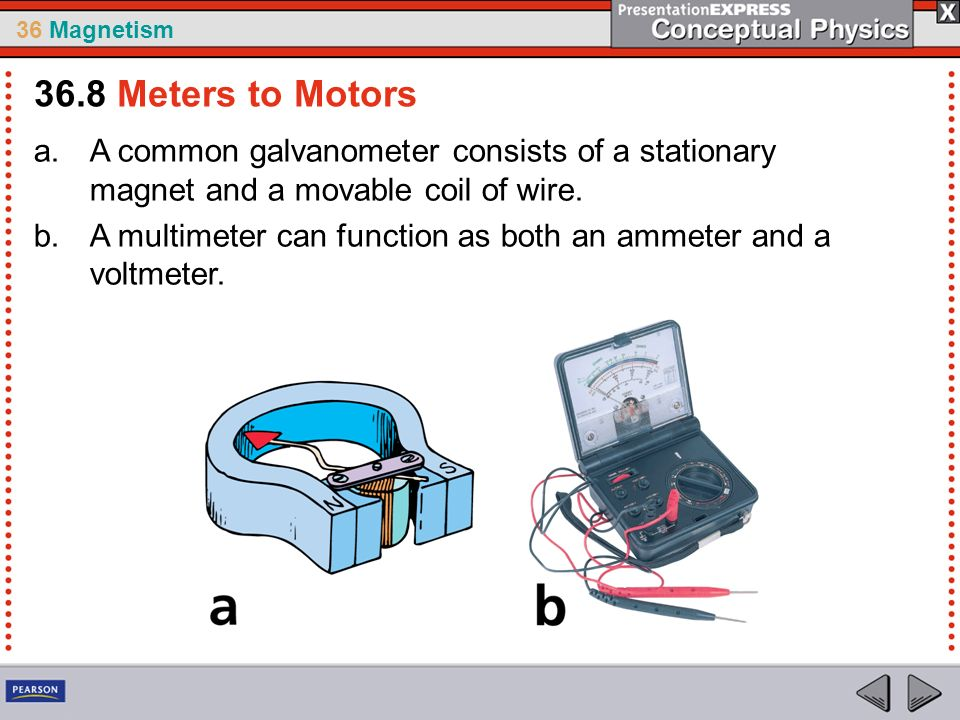 36 Magnetism a.A common galvanometer consists of a stationary magnet and a movable coil of wire. b.A multimeter can function as both an ammeter and a