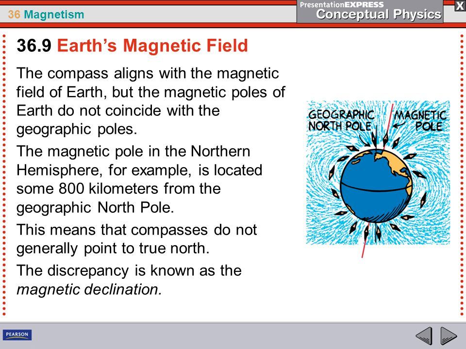36 Magnetism The compass aligns with the magnetic field of Earth, but the magnetic poles of Earth do not coincide with the geographic poles. The magne