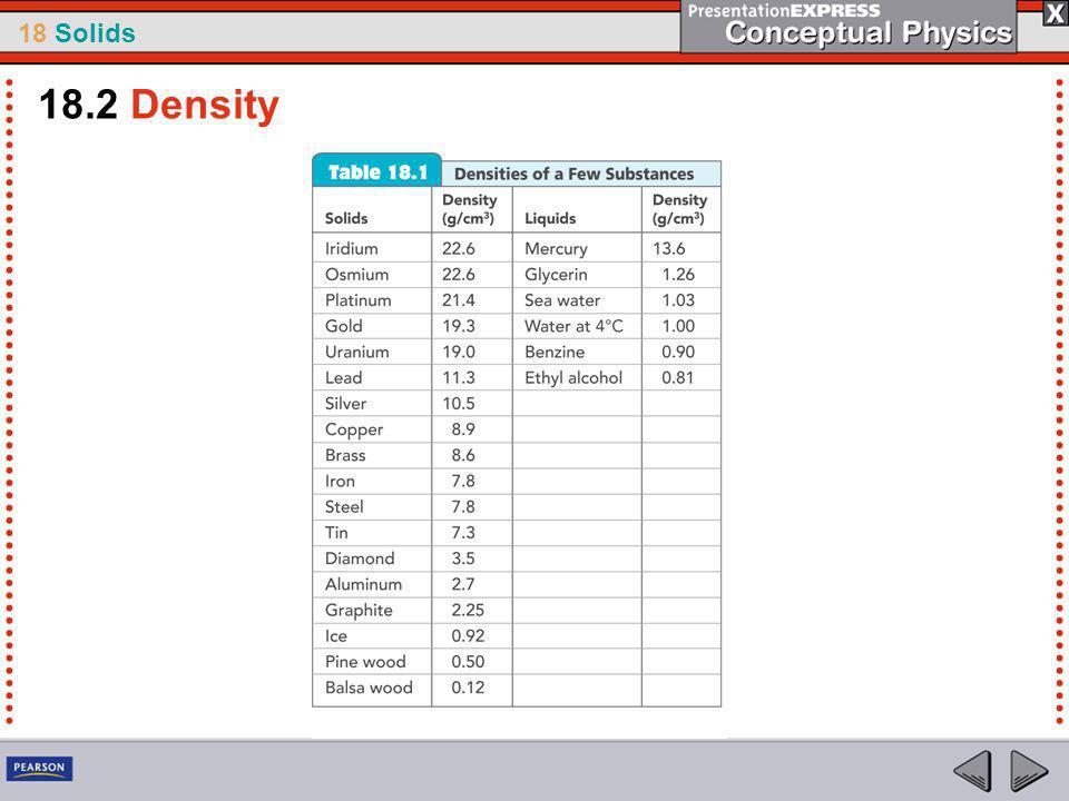18 Solids 18.2 Density