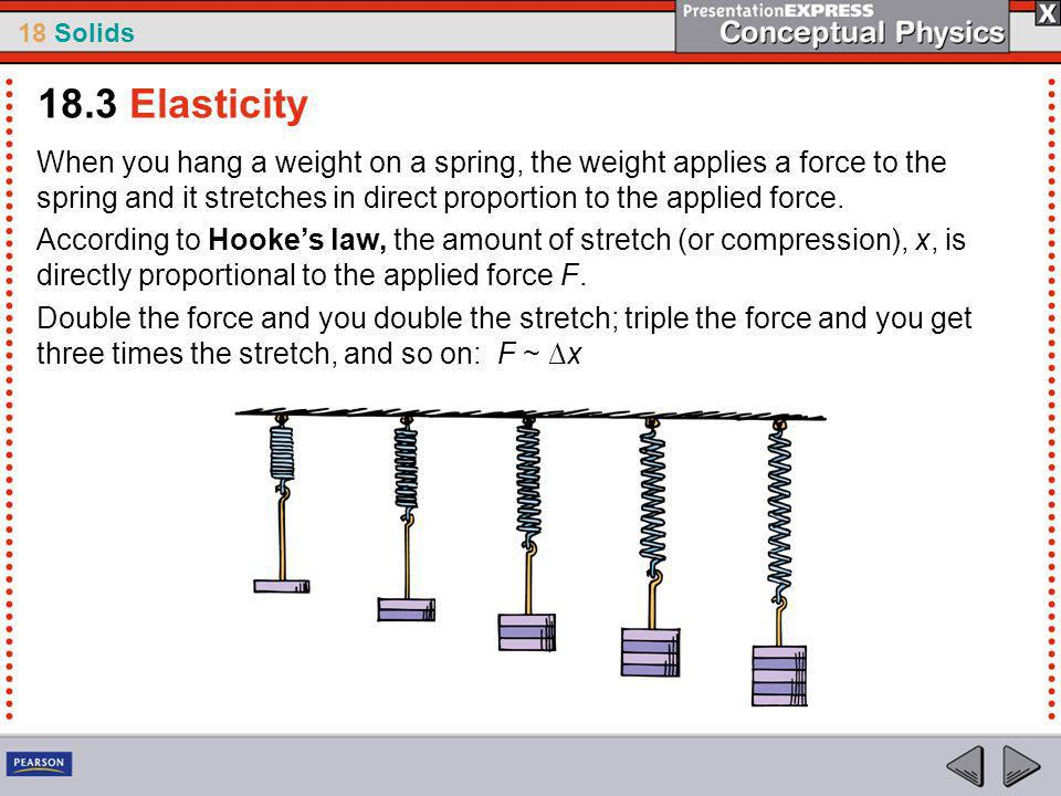 18 Solids When you hang a weight on a spring, the weight applies a force to the spring and it stretches in direct proportion to the applied force.