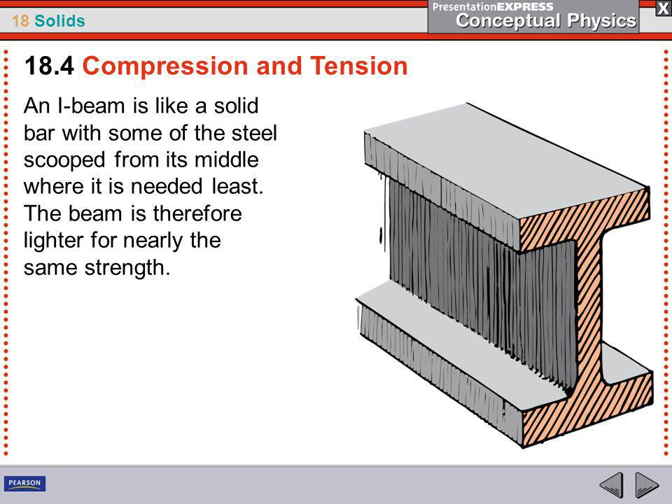18 Solids An I-beam is like a solid bar with some of the steel scooped from its middle where it is needed least.