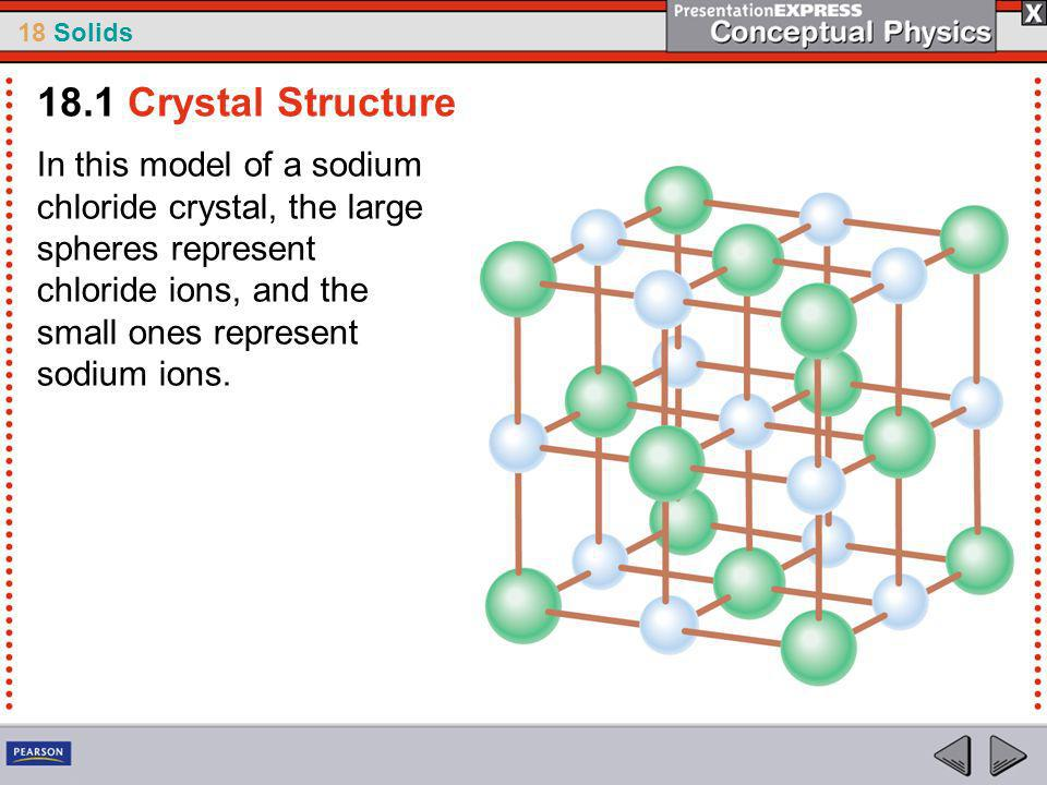 18 Solids In this model of a sodium chloride crystal, the large spheres represent chloride ions, and the small ones represent sodium ions.