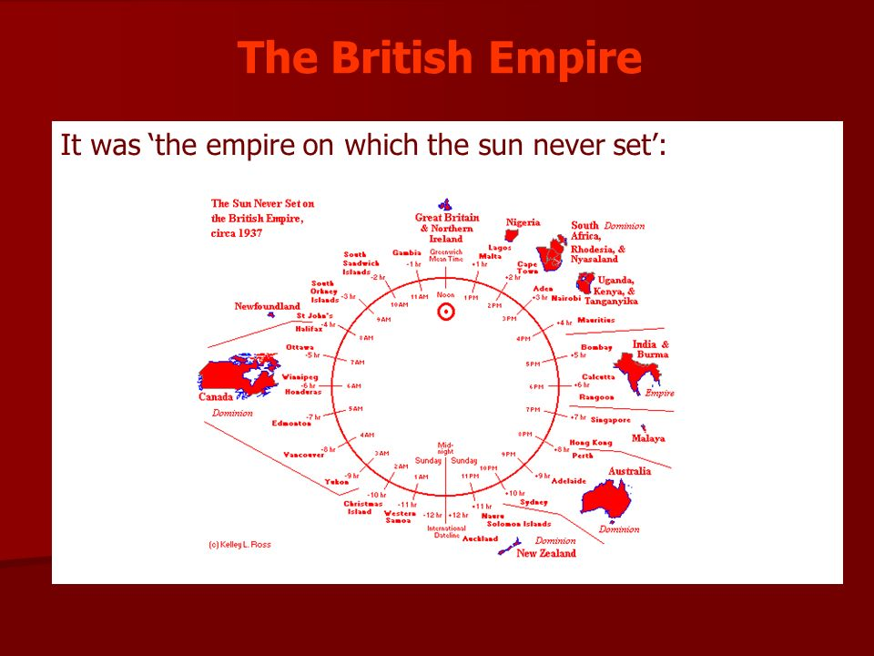 It was the empire on which the sun never set: The British Empire