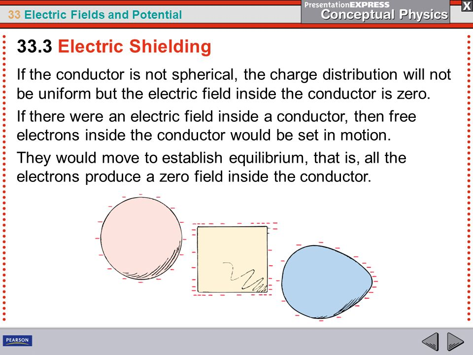 33 Electric Fields and Potential If the conductor is not spherical, the charge distribution will not be uniform but the electric field inside the cond