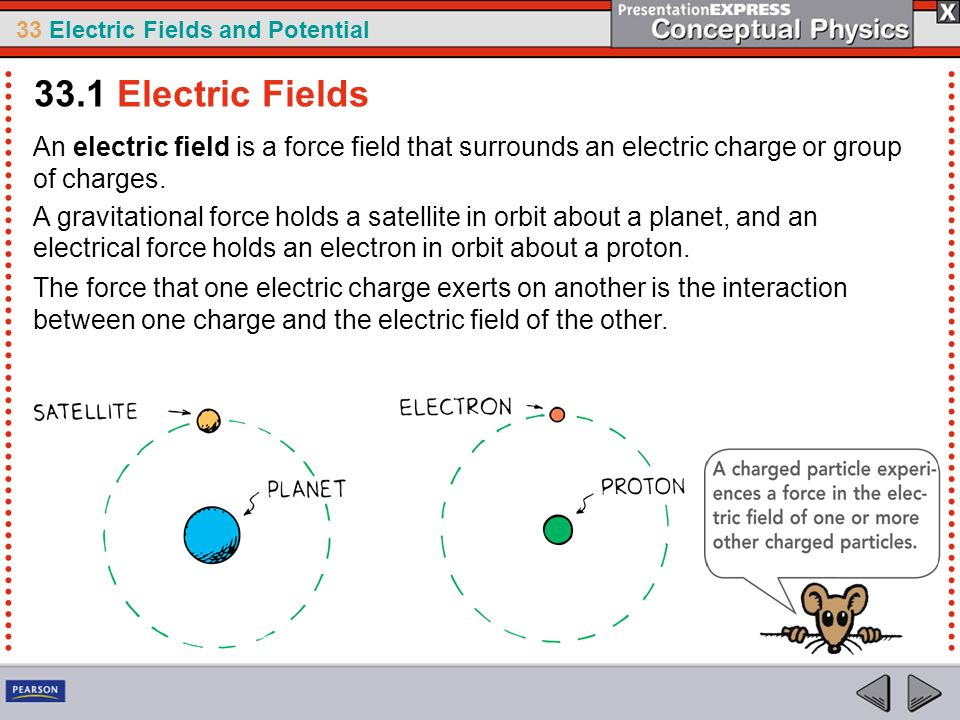 33 Electric Fields and Potential An electric field is a force field that surrounds an electric charge or group of charges. A gravitational force holds