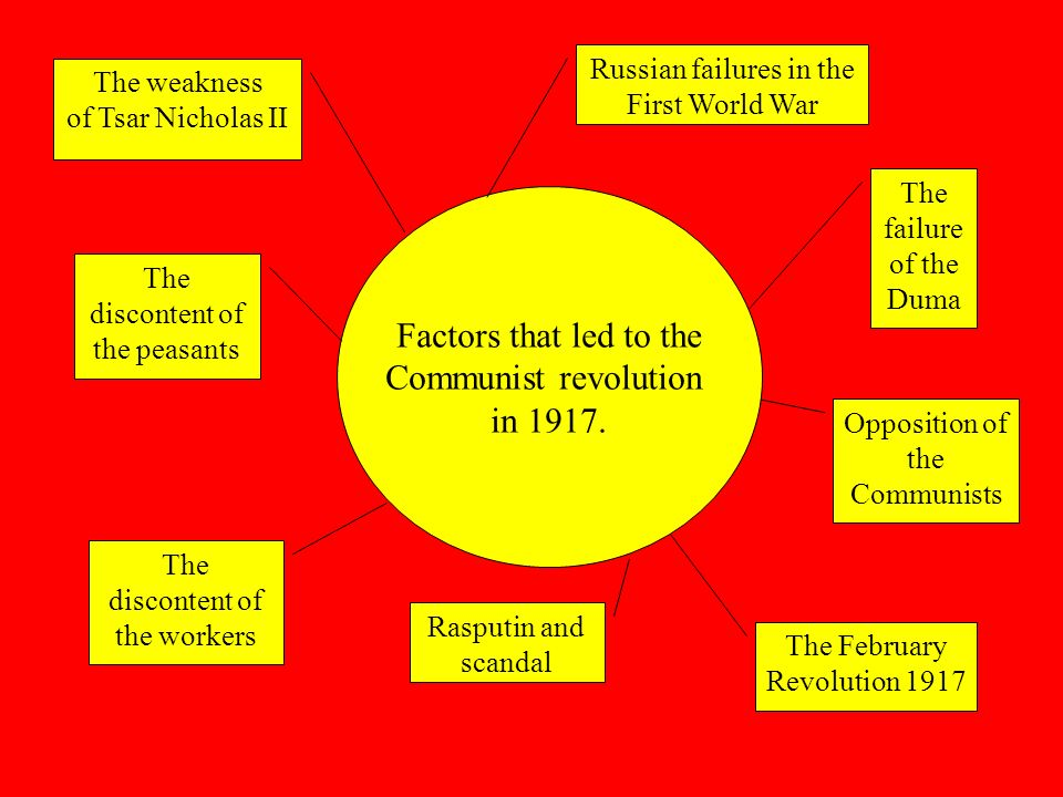 War Communism To win the Civil War and impose Communism in Russia, Lenin needed a strong Red Army supplied with weapons and food.