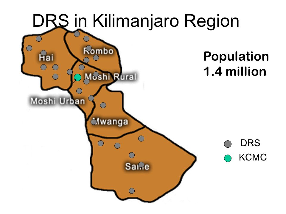 Population 1.4 million DRS DRS in Kilimanjaro Region KCMC
