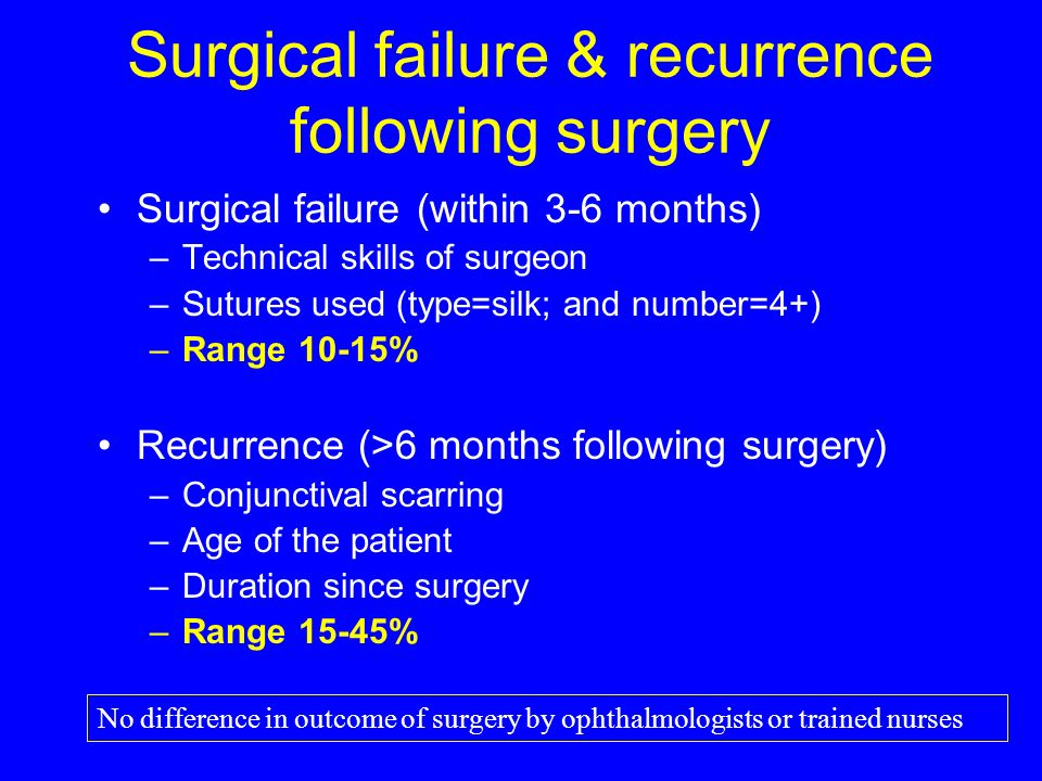 Surgical failure & recurrence following surgery Surgical failure (within 3-6 months) –Technical skills of surgeon –Sutures used (type=silk; and number