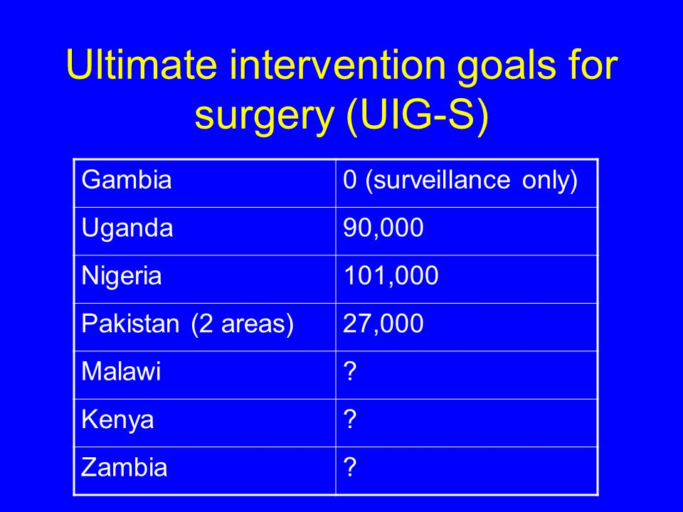 Ultimate intervention goals for surgery (UIG-S) Gambia0 (surveillance only) Uganda90,000 Nigeria101,000 Pakistan (2 areas)27,000 Malawi? Kenya? Zambia