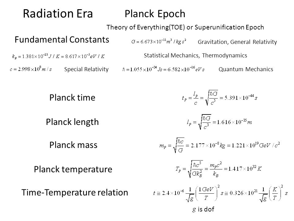 Radiation Era Planck Epoch Theory of Everything(TOE) or Superunification Epoch Planck time Planck length Planck mass Fundamental Constants Planck temperature Gravitation, General Relativity Statistical Mechanics, Thermodynamics Special RelativityQuantum Mechanics Time-Temperature relation is dof