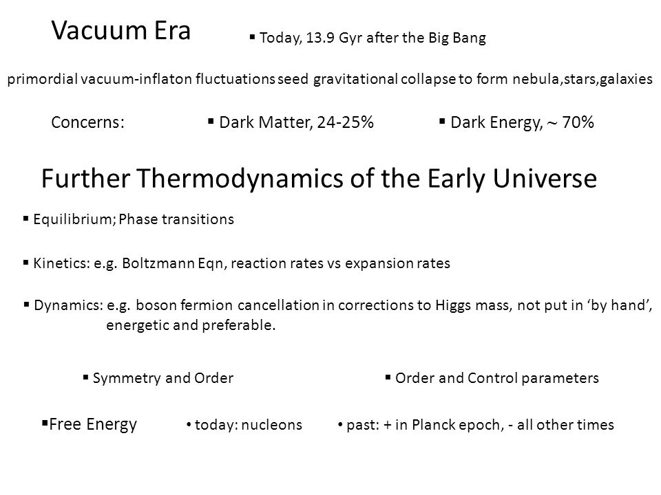 Vacuum Era Dark Energy, ~ 70% Free Energy Today, 13.9 Gyr after the Big Bang Further Thermodynamics of the Early Universe Dark Matter, 24-25%Concerns: Kinetics: e.g.