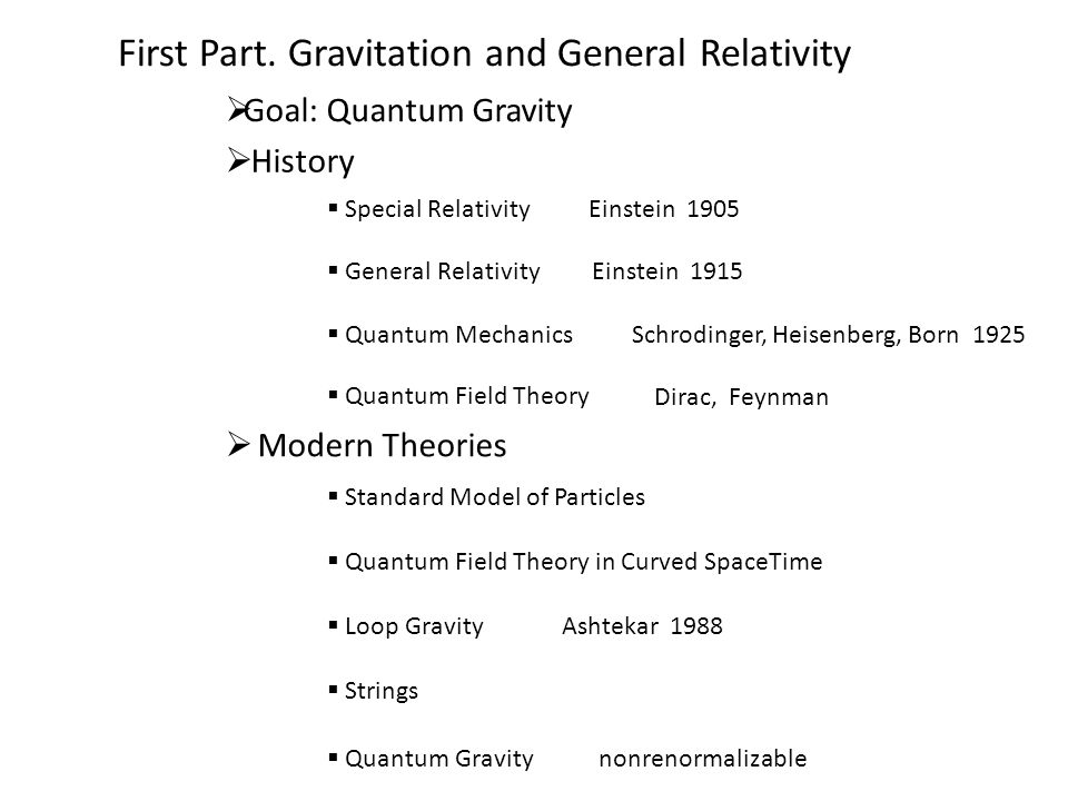Special Relativity Einstein 1905 General Relativity Einstein 1915 Goal: Quantum Gravity Quantum Mechanics Quantum Field Theory Loop Gravity Ashtekar 1988 Strings History Modern Theories Standard Model of Particles Quantum Field Theory in Curved SpaceTime Quantum Gravity nonrenormalizable First Part.