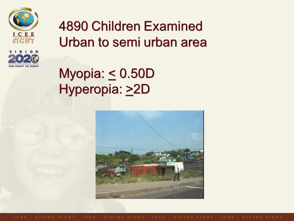 4890 Children Examined Urban to semi urban area Myopia: 2D