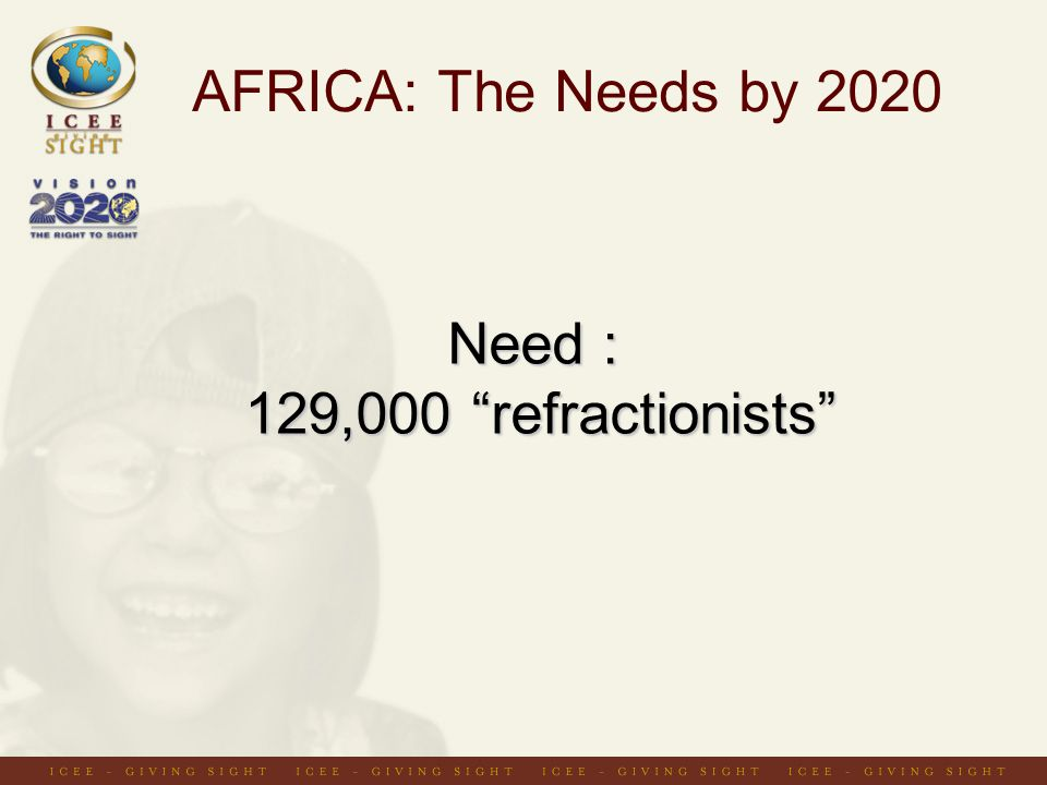 AFRICA: The Needs by 2020 Need : 129,000 refractionists
