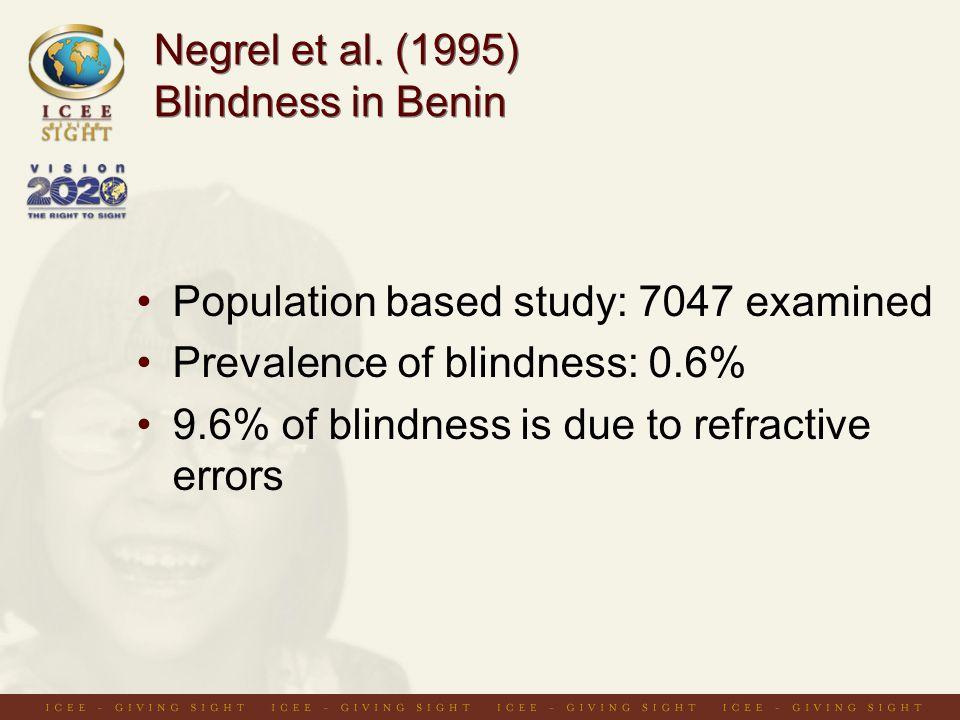 Negrel et al. (1995) Blindness in Benin Population based study: 7047 examined Prevalence of blindness: 0.6% 9.6% of blindness is due to refractive err