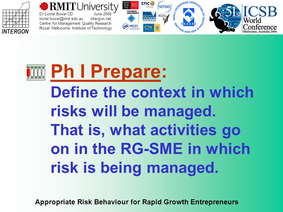 INTERGON Appropriate Risk Behaviour for Rapid Growth Entrepreneurs Dr Lionel Boxer CD June 2006 lionel.boxer@rmit.edu.au intergon.net Centre for Management Quality Research Royal Melbourne Institute of Technology Ph II UnderstandPh I Prepare Establish context Objectives Stakeholders Criteria Key elements Identify risks & opportunities How will lit manifest.