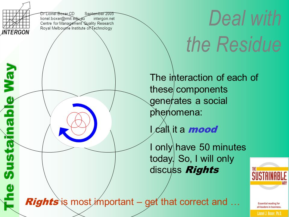 Deal with the Residue The Sustainable Way INTERGON Dr Lionel Boxer CD September 2005 lionel.boxer@rmit.edu.au intergon.net Centre for Management Quality Research Royal Melbourne Institute of Technology The interaction of each of these components generates a social phenomena: I call it a mood I only have 50 minutes today.