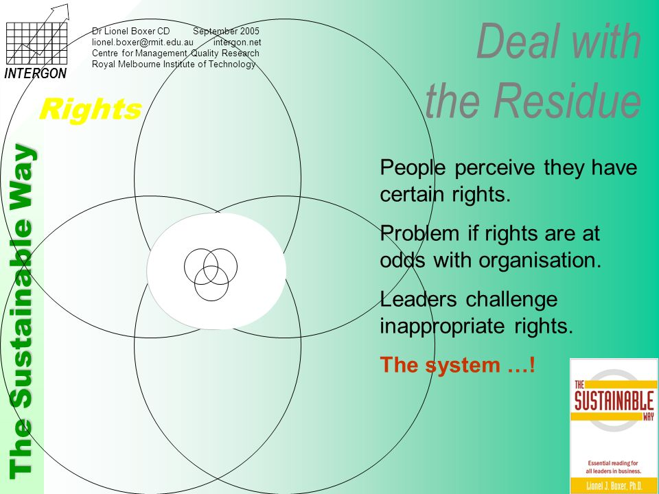 Deal with the Residue The Sustainable Way INTERGON Dr Lionel Boxer CD September 2005 lionel.boxer@rmit.edu.au intergon.net Centre for Management Quality Research Royal Melbourne Institute of Technology People perceive they have certain rights.