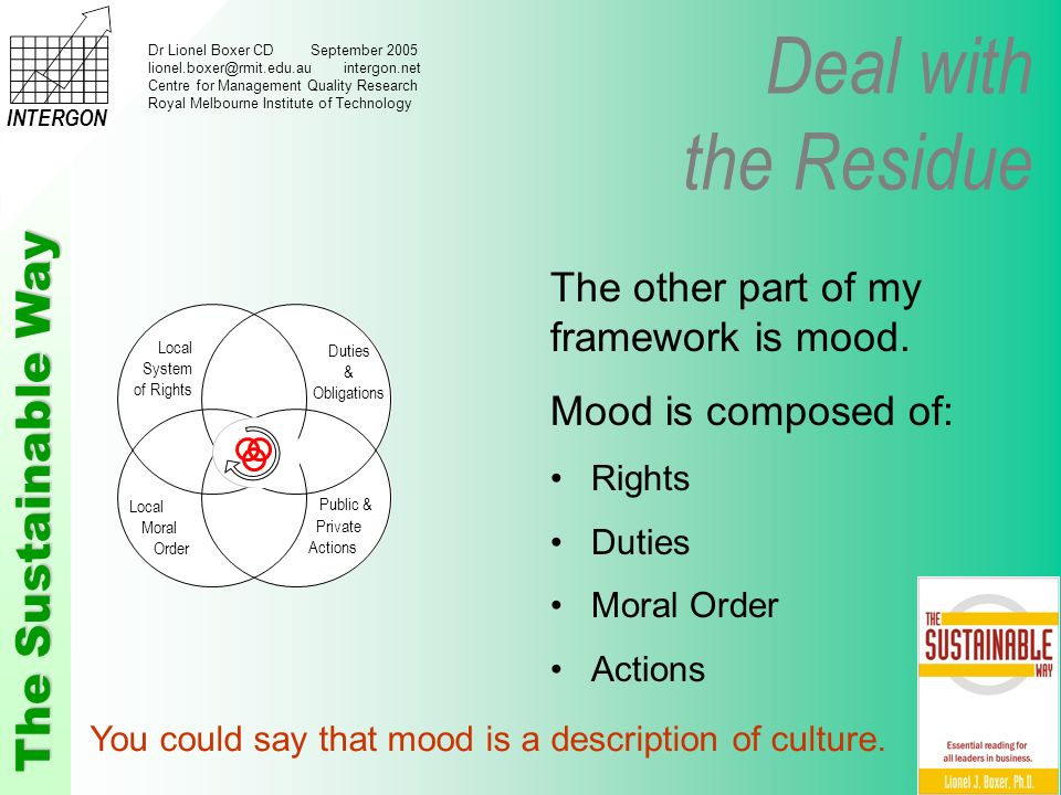 Deal with the Residue The Sustainable Way INTERGON Dr Lionel Boxer CD September 2005 lionel.boxer@rmit.edu.au intergon.net Centre for Management Quality Research Royal Melbourne Institute of Technology The other part of my framework is mood.