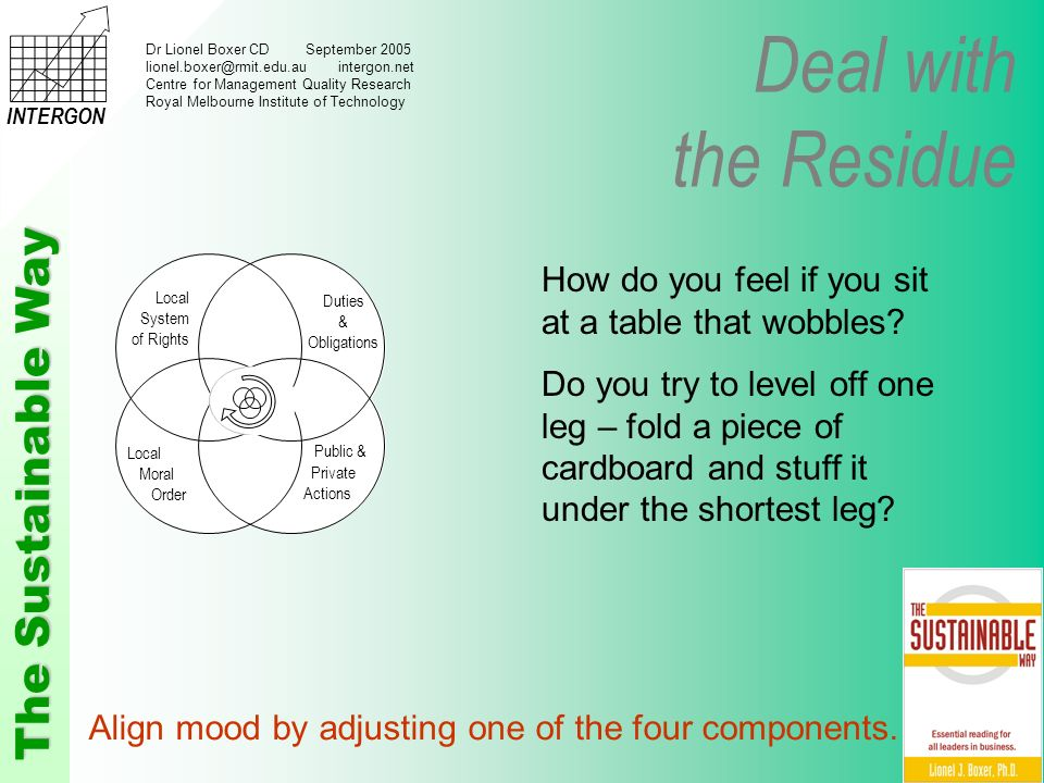 Deal with the Residue The Sustainable Way INTERGON Dr Lionel Boxer CD September 2005 lionel.boxer@rmit.edu.au intergon.net Centre for Management Quali
