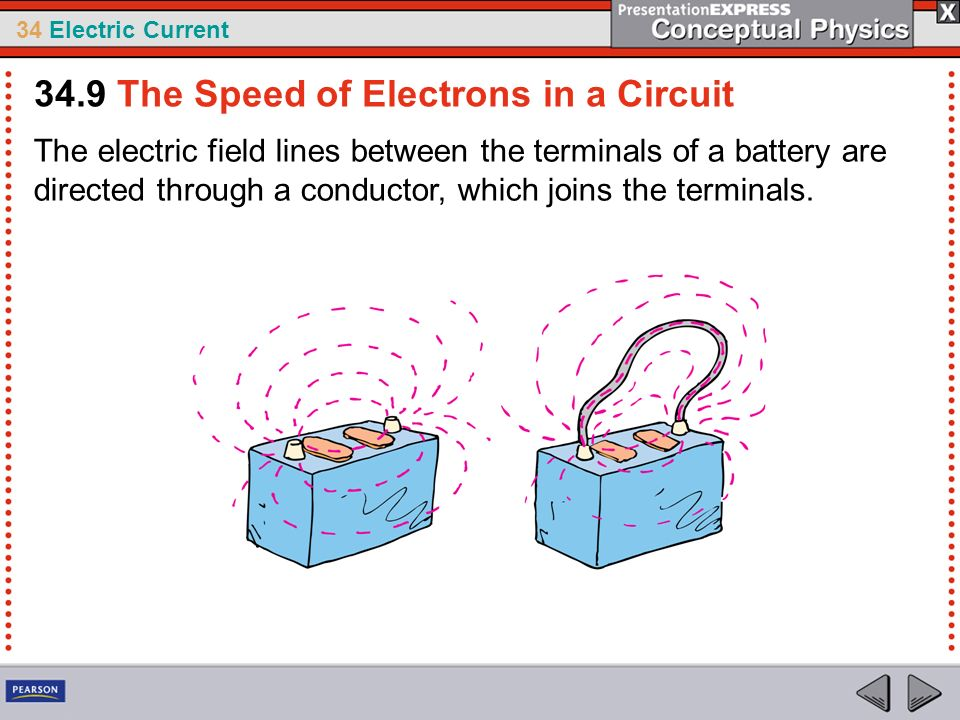 34 Electric Current The electric field lines between the terminals of a battery are directed through a conductor, which joins the terminals. 34.9 The