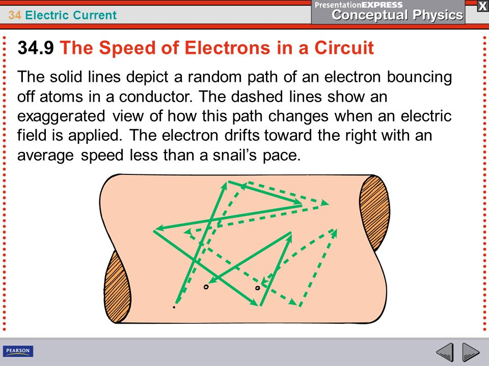 34 Electric Current The solid lines depict a random path of an electron bouncing off atoms in a conductor. The dashed lines show an exaggerated view o