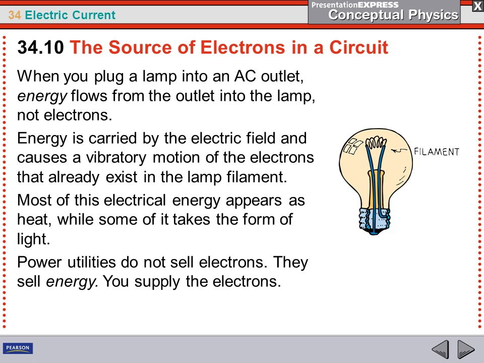 34 Electric Current When you plug a lamp into an AC outlet, energy flows from the outlet into the lamp, not electrons. Energy is carried by the electr